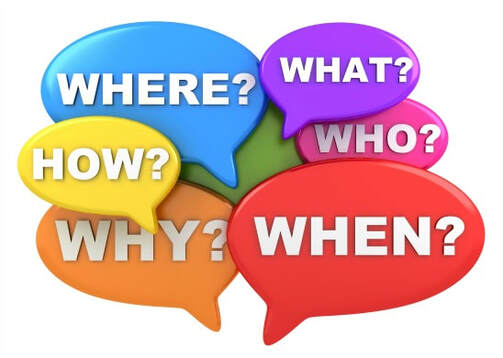 Picture of speech balloons with the words Who, What, Where, When, How, Why