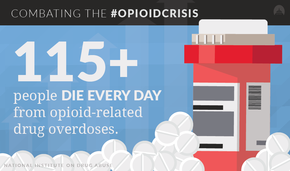 Image of a pill bottle and the fact that over 115 people die every day from opioid-related deaths in the U.S.